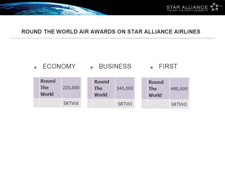 ROUND THE WORLD AIR AWARDS ON STAR ALLIANCE AIRLINES