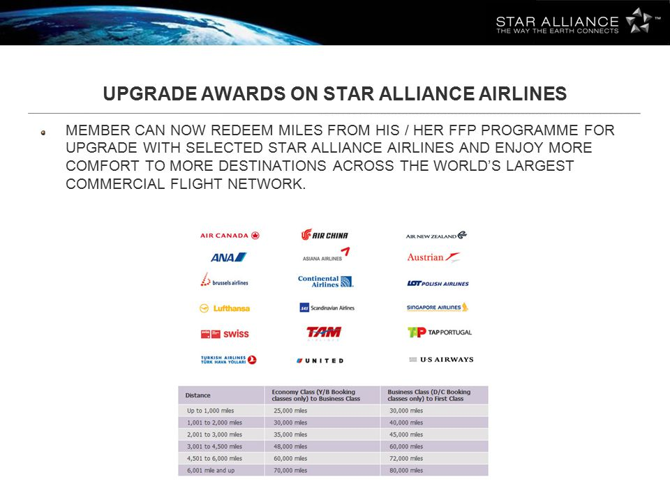 UPGRADE AWARDS ON STAR ALLIANCE AIRLINES