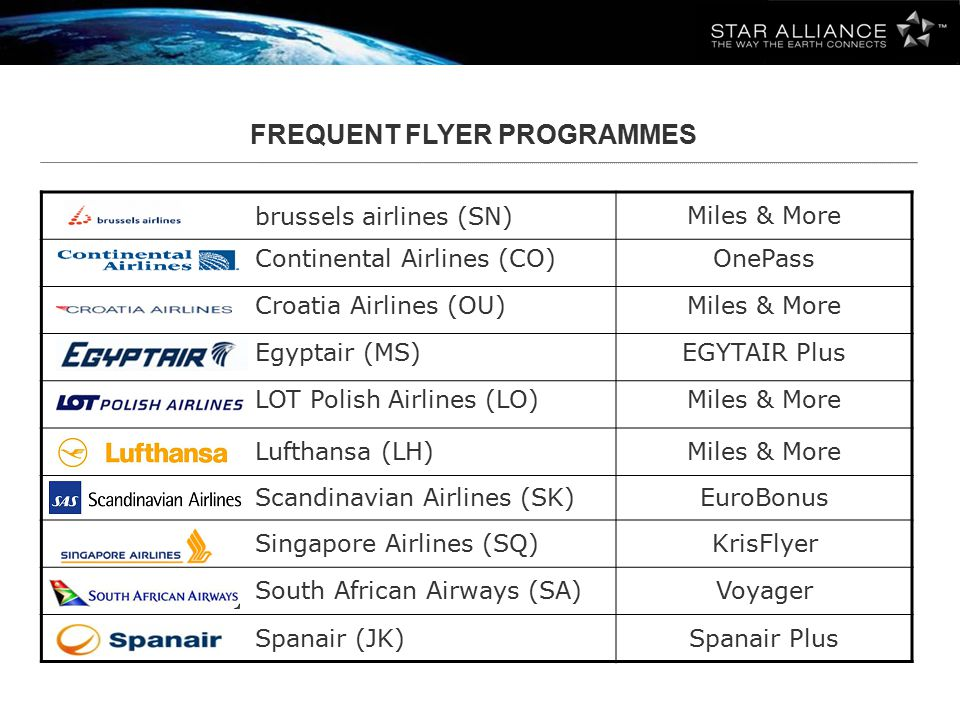 FREQUENT FLYER PROGRAMMES