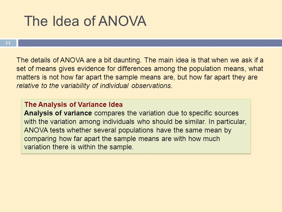 The Idea of ANOVA