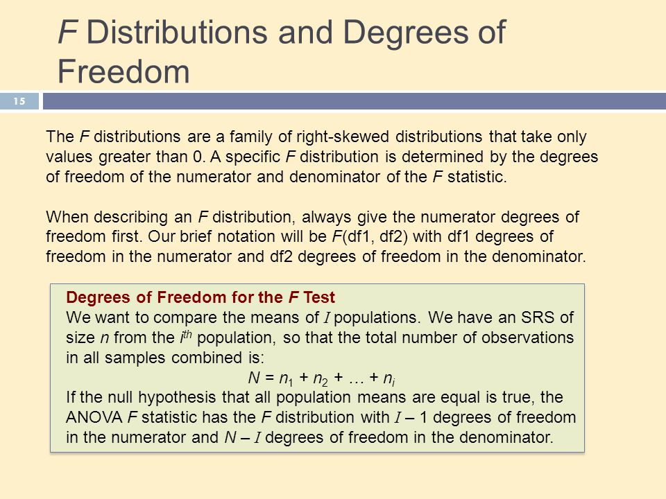 how to get the degree of freedom in anova