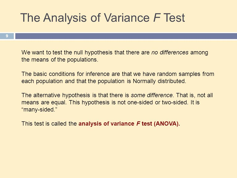 The Analysis of Variance F Test