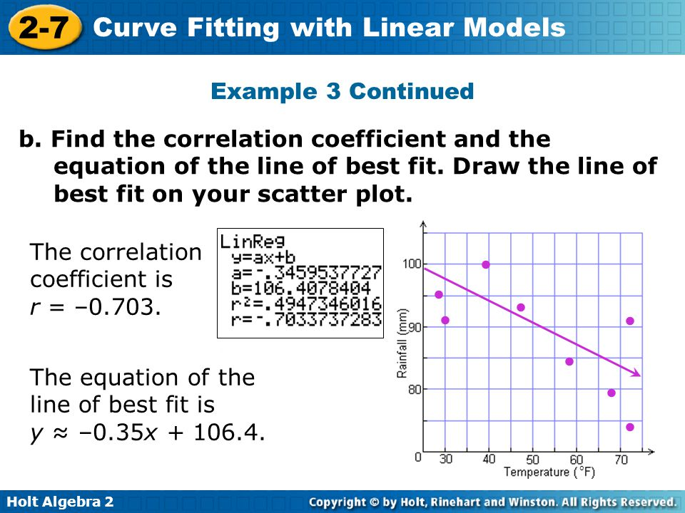 Drawing Lines Of Best Fit : Objectives fit scatter plot data using linear models with