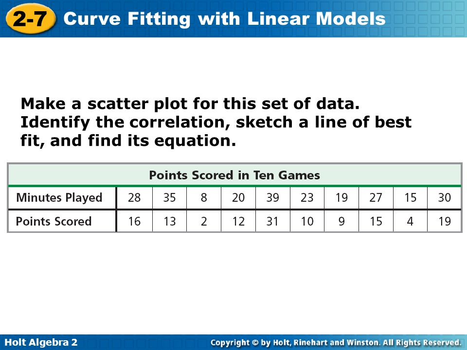 Make a scatter plot for this set of data
