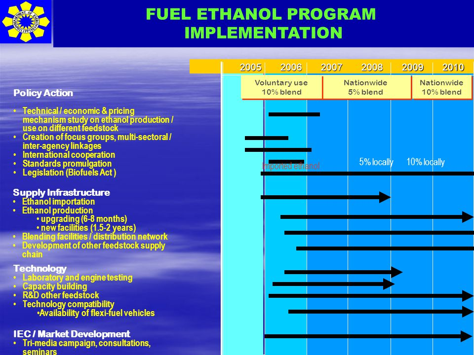 FUEL ETHANOL PROGRAM IMPLEMENTATION