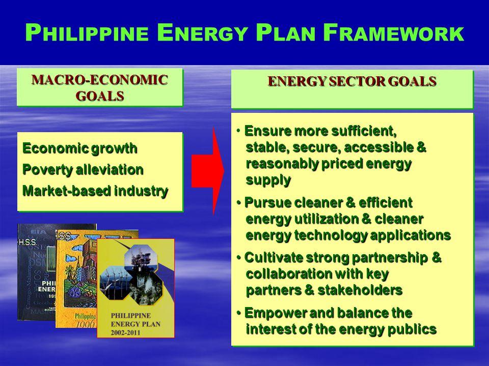 PHILIPPINE ENERGY PLAN FRAMEWORK