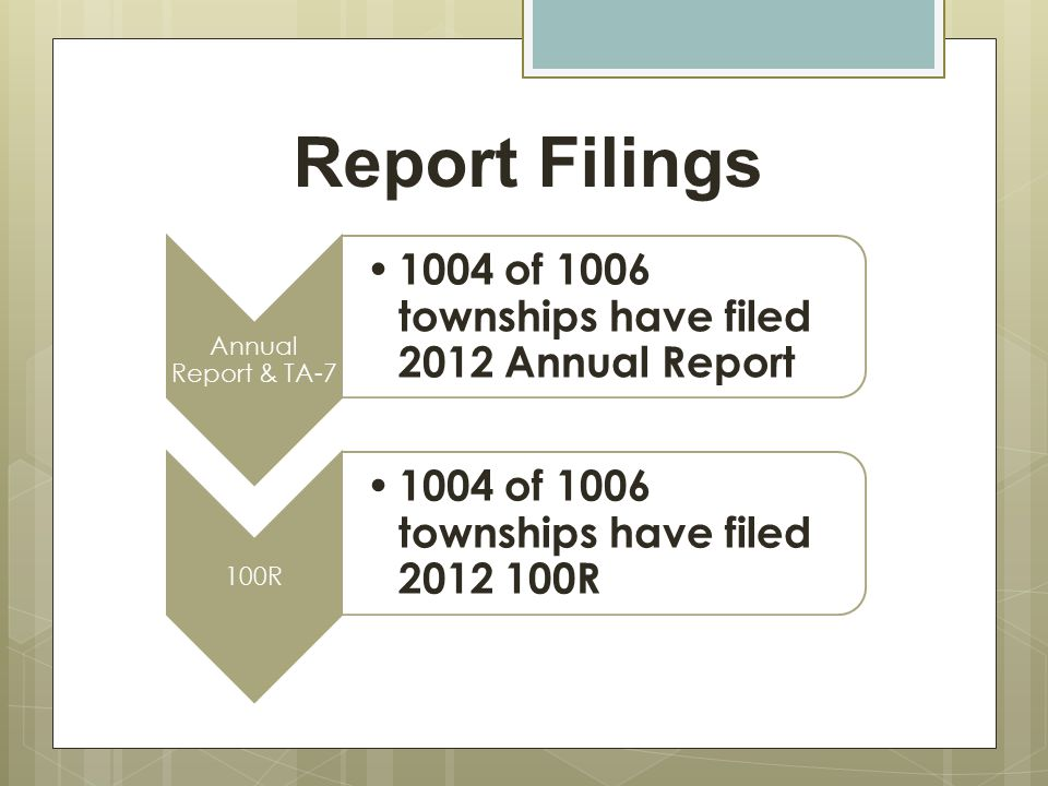 Report Filings 1004 of 1006 townships have filed 2012 Annual Report