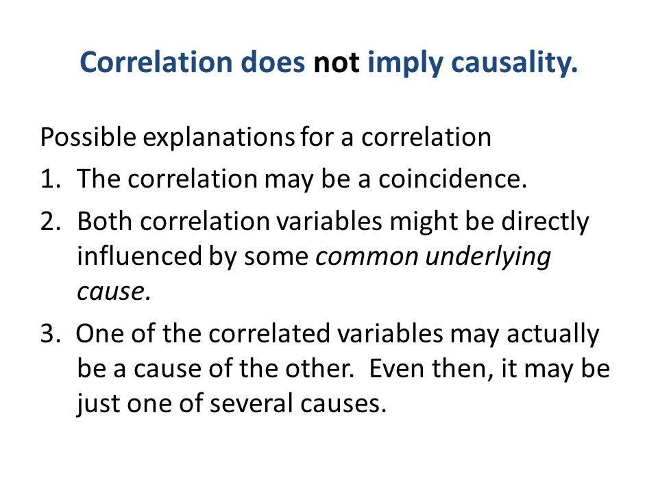 Correlation does not imply causality.
