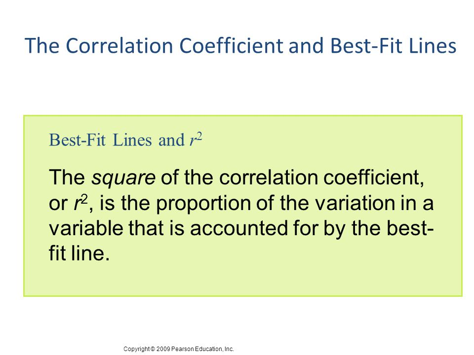 The Correlation Coefficient and Best-Fit Lines