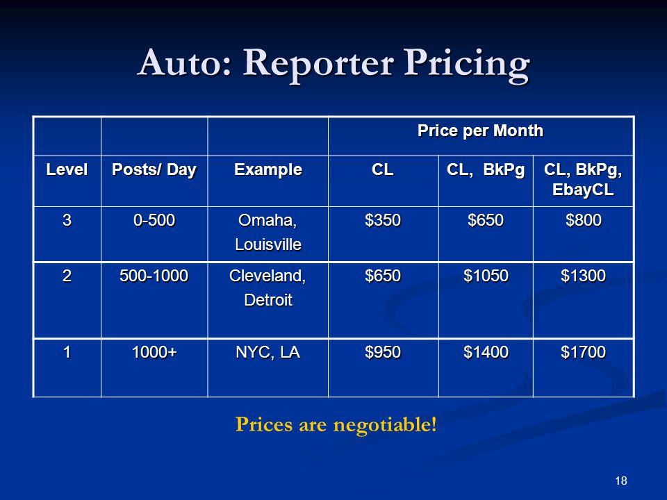 Auto: Reporter Pricing