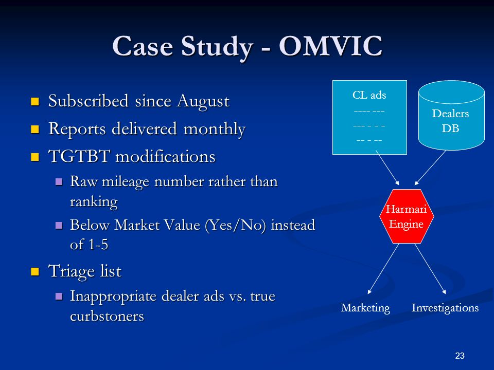 Case Study - OMVIC Subscribed since August Reports delivered monthly
