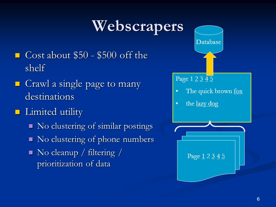 Webscrapers Cost about $50 - $500 off the shelf