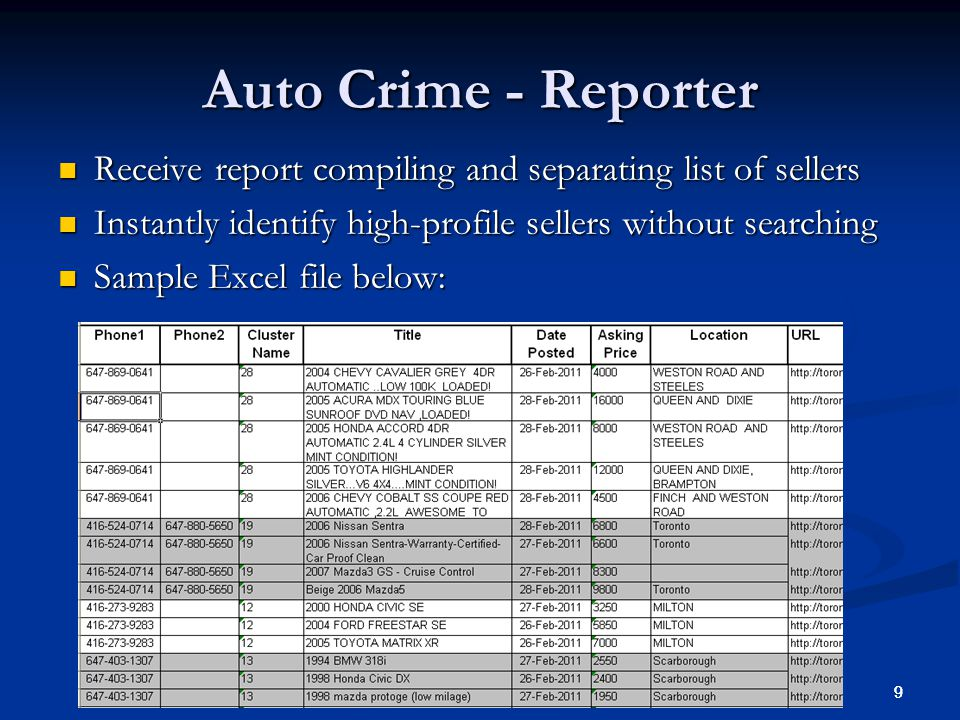 Auto Crime - Reporter Receive report compiling and separating list of sellers. Instantly identify high-profile sellers without searching.