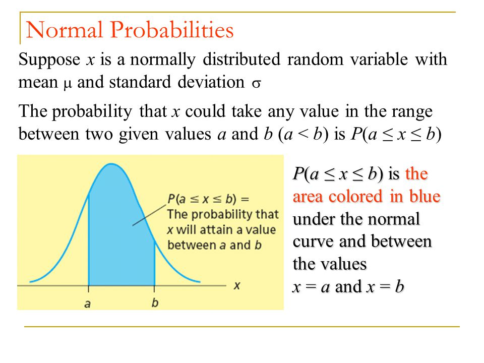 Normal Probabilities Suppose x is a normally distributed random variable with mean m and standard deviation s.