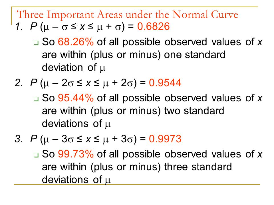 Three Important Areas under the Normal Curve