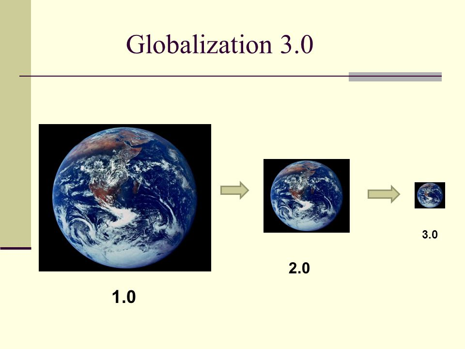 Globalization 3.0 Key agent of change: software, in conjunction with the global fiber-optic network enabling people to.