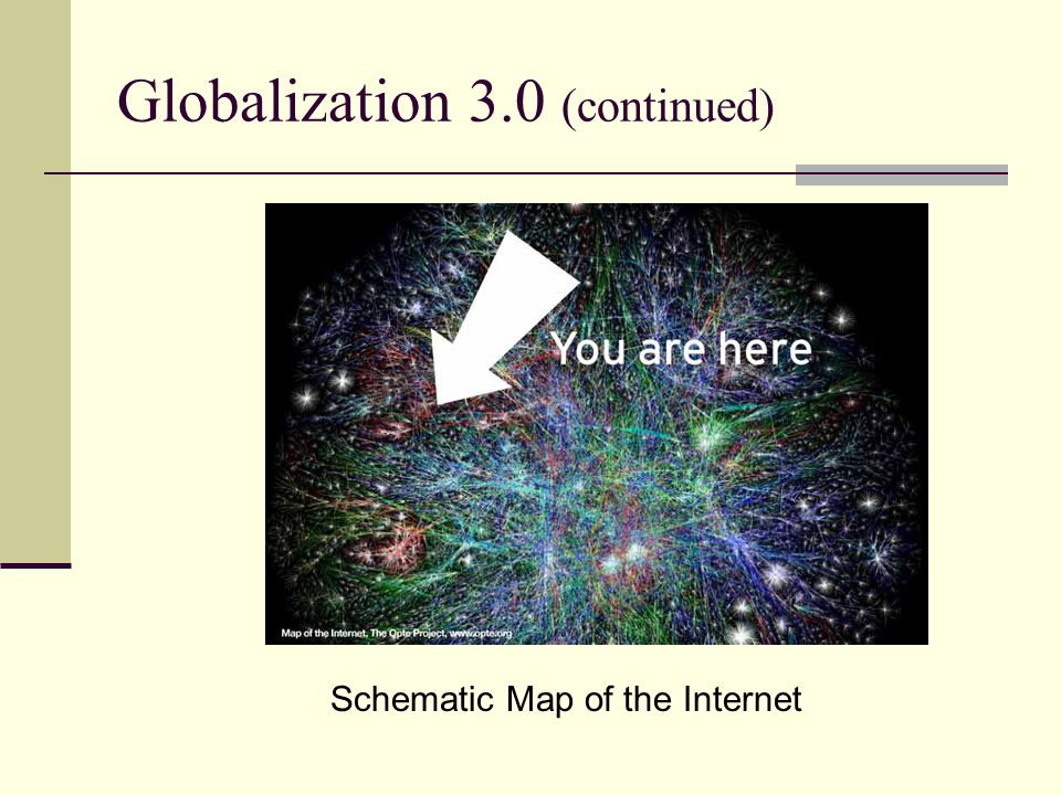 Globalization 3.0 (continued)