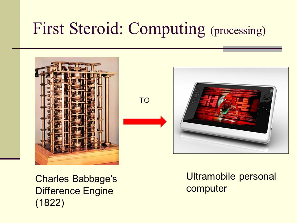 First Steroid: Computing (processing)