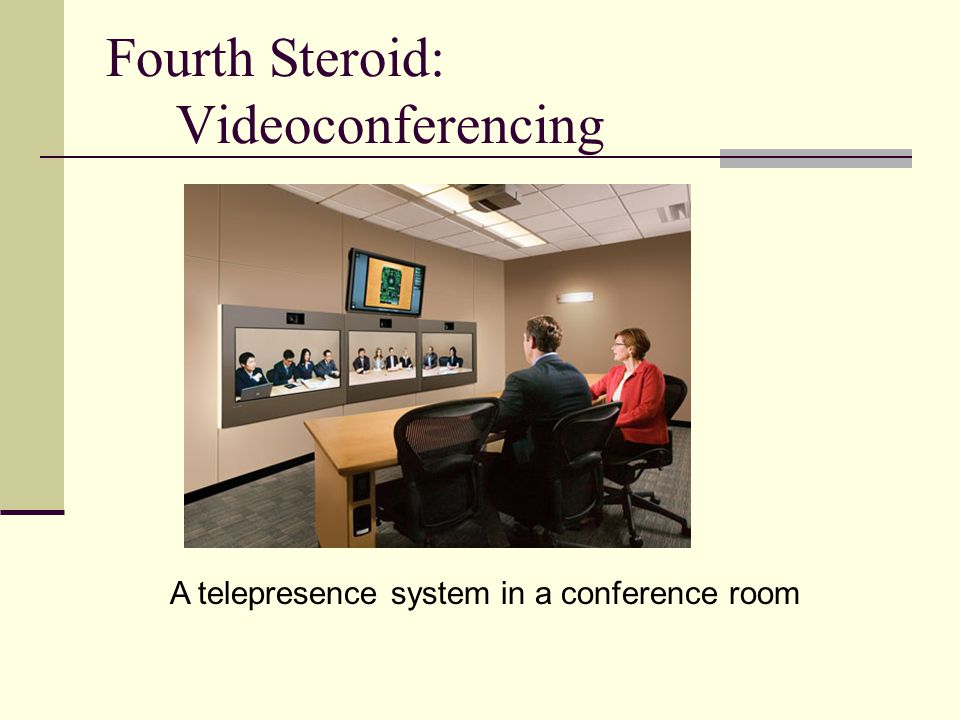 Fourth Steroid: Videoconferencing