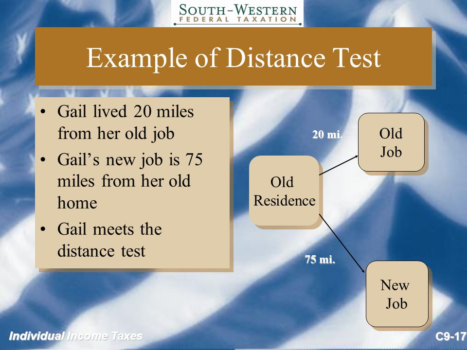 Example of Distance Test