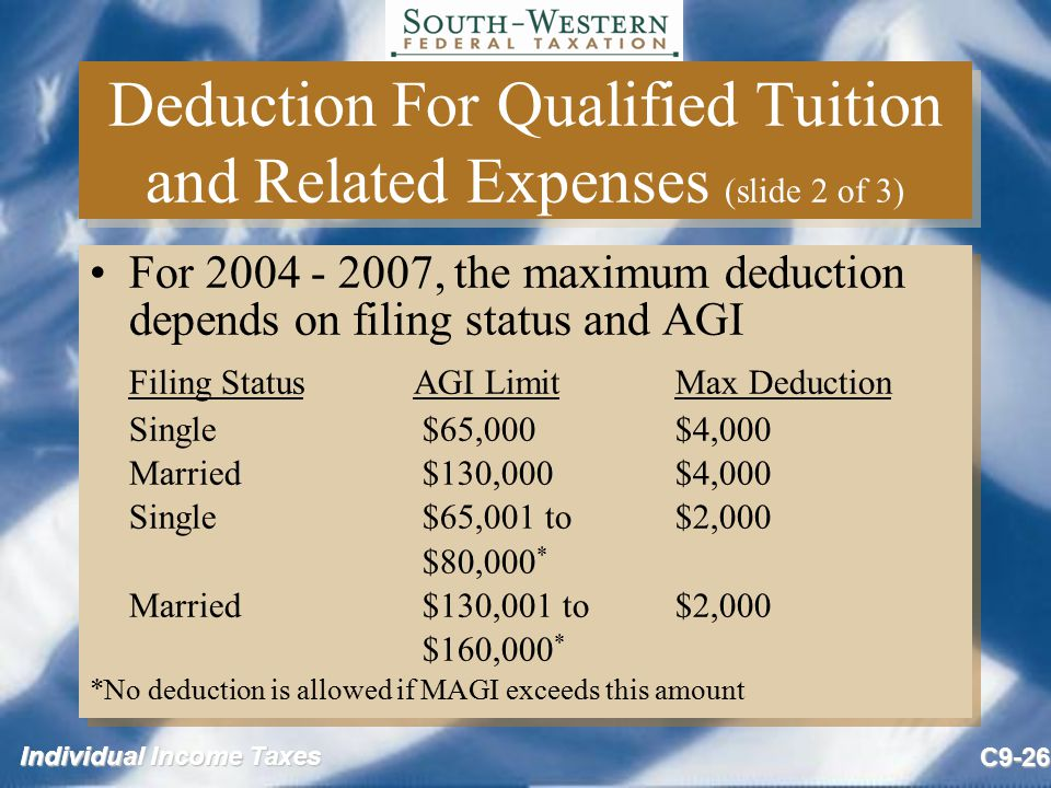 Deduction For Qualified Tuition and Related Expenses (slide 2 of 3)