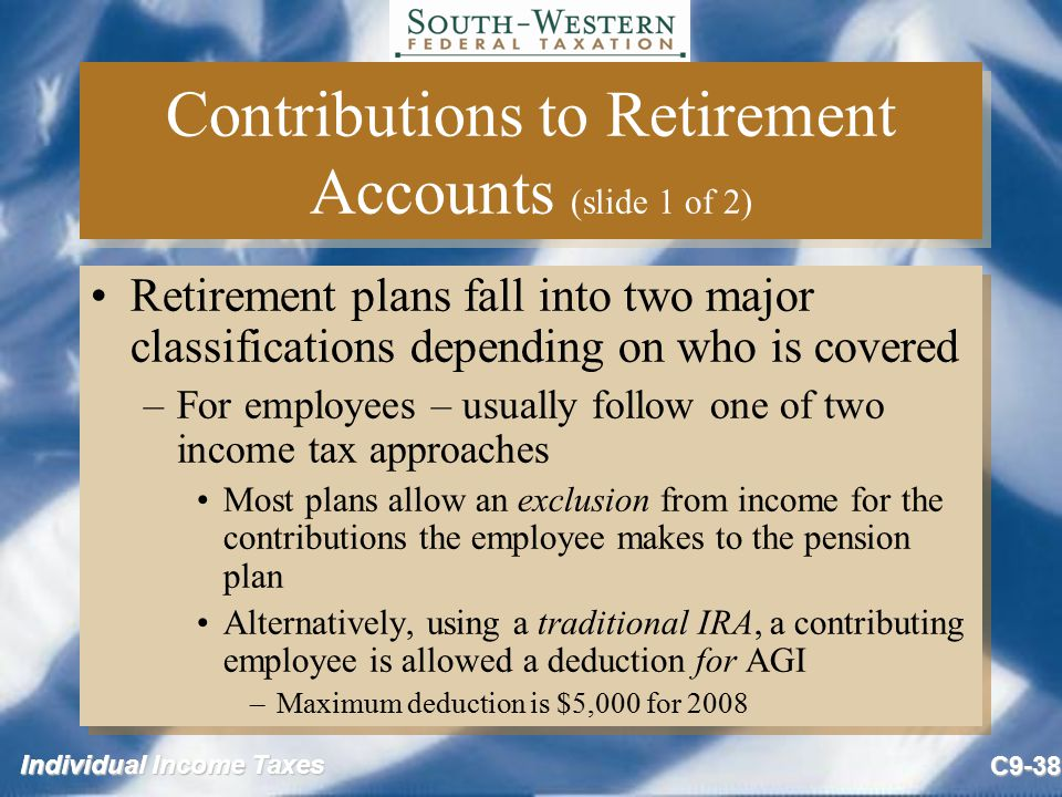 Contributions to Retirement Accounts (slide 1 of 2)