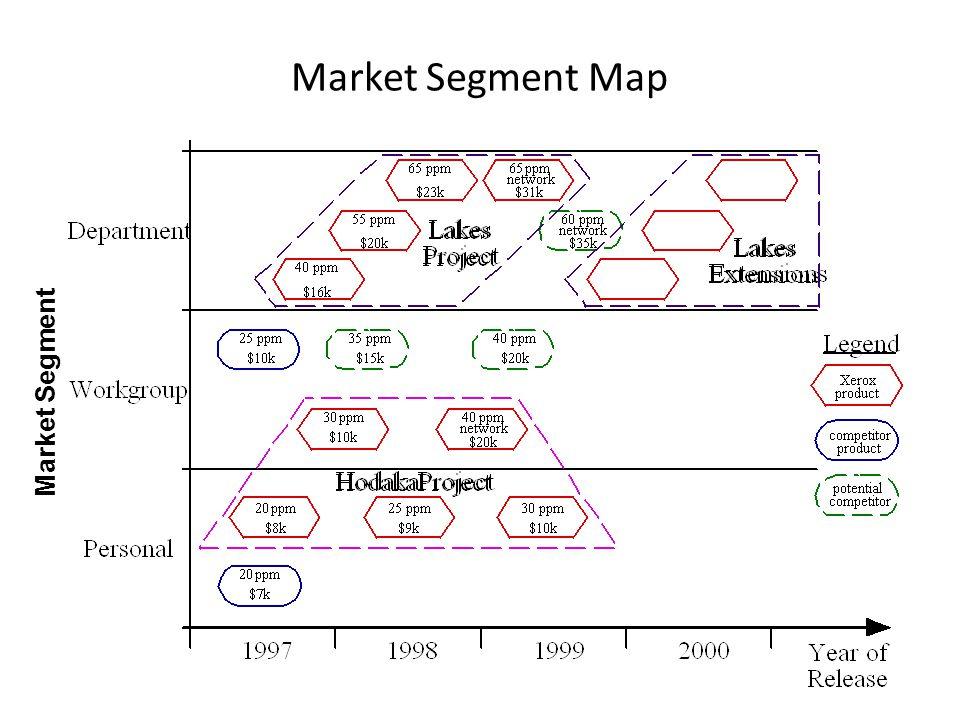 Market Segment Map Market Segment