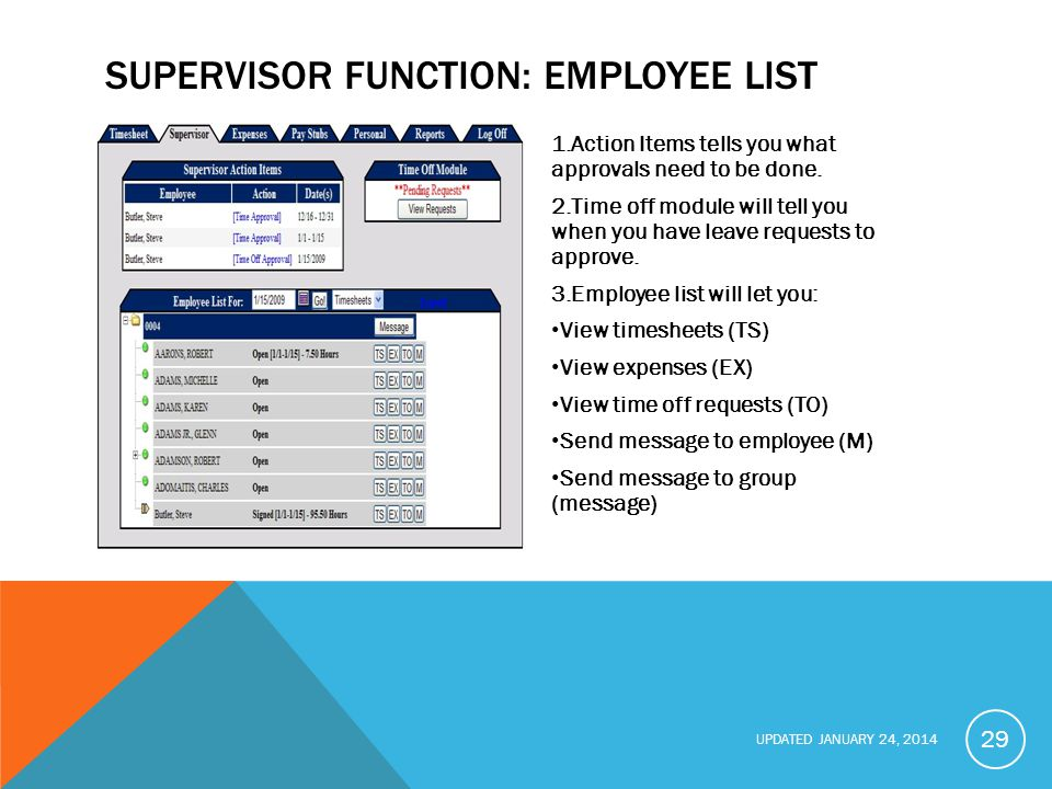 SUPERVISOR FUNCTION: Employee List