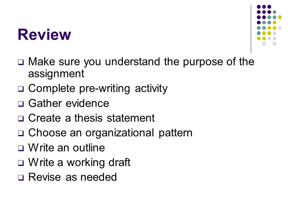 Review Make sure you understand the purpose of the assignment