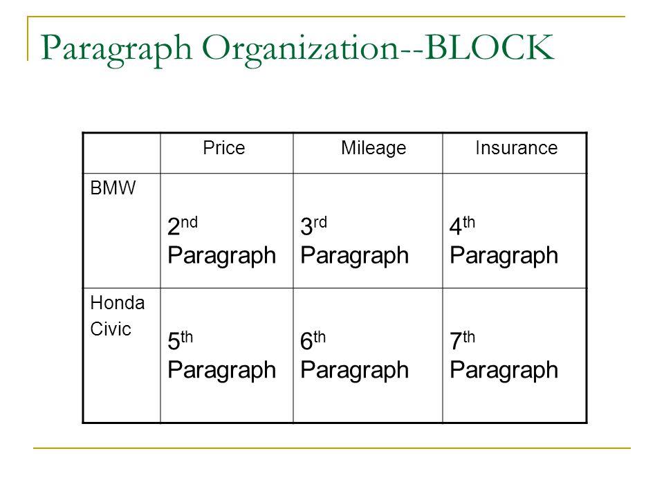 Paragraph Organization--BLOCK