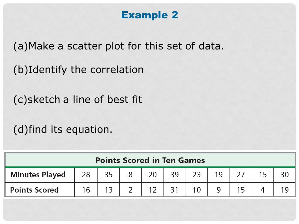 Example 2 (a)Make a scatter plot for this set of data. (b)Identify the correlation. (c)sketch a line of best fit.
