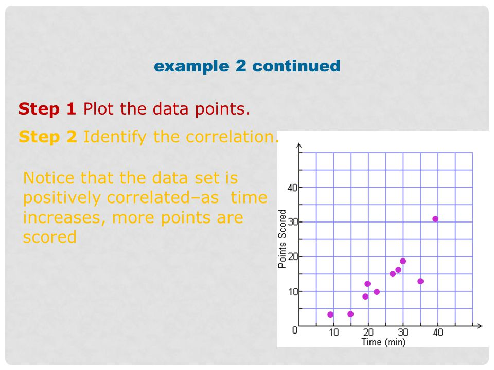 • • • • • • • • • • example 2 continued Step 1 Plot the data points.