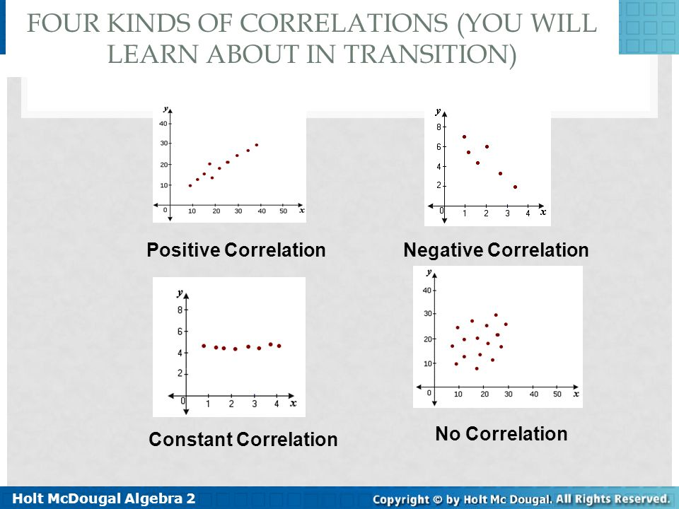 Four Kinds of Correlations (you will learn about in Transition)