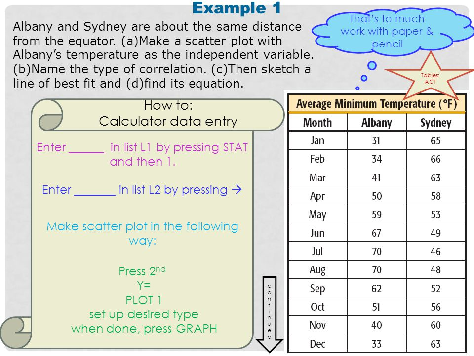 Example 1 How to: Calculator data entry
