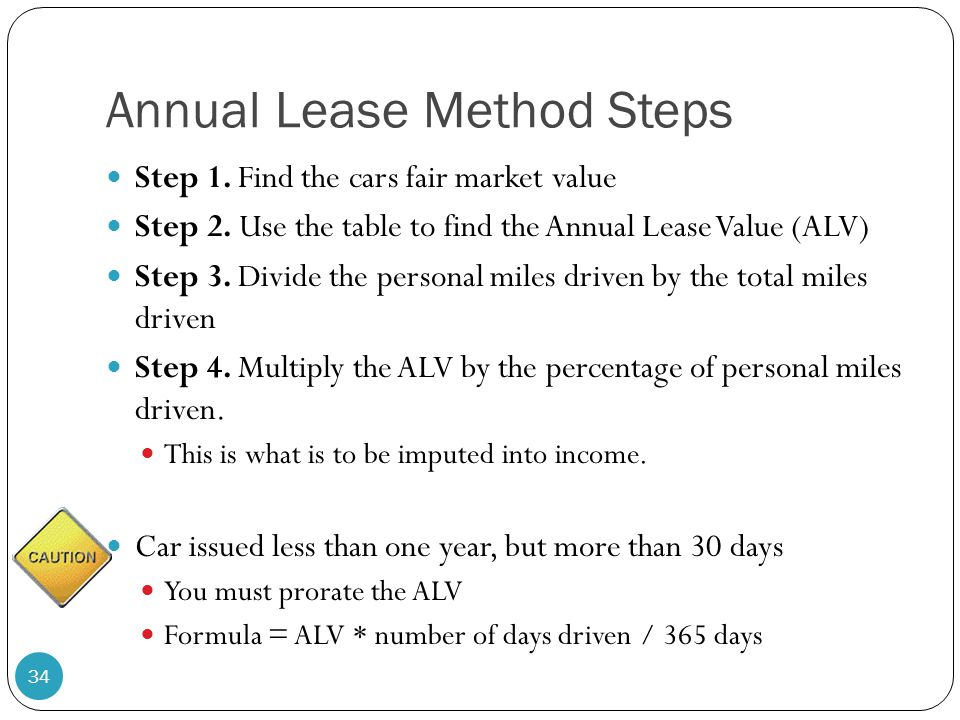 Annual Lease Method Steps