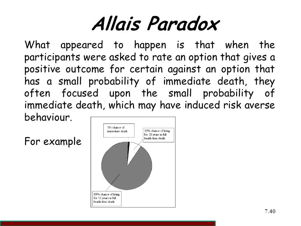 Allais Paradox