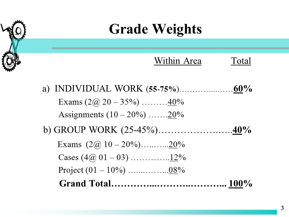 Grade Weights Within Area Total