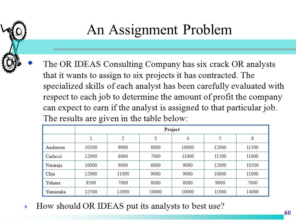 An Assignment Problem
