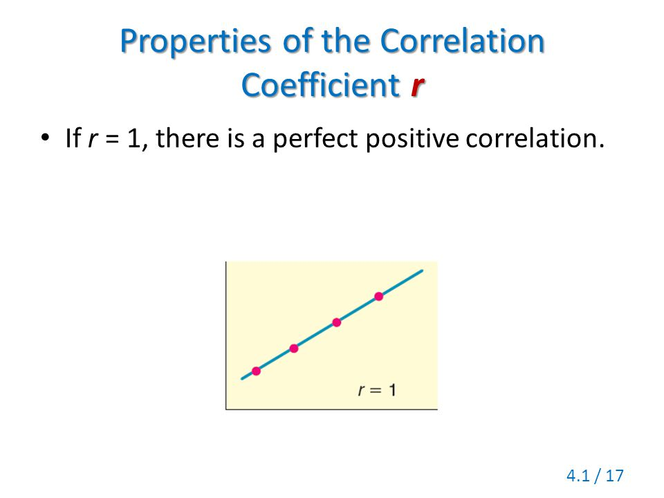 Properties of the Correlation Coefficient r