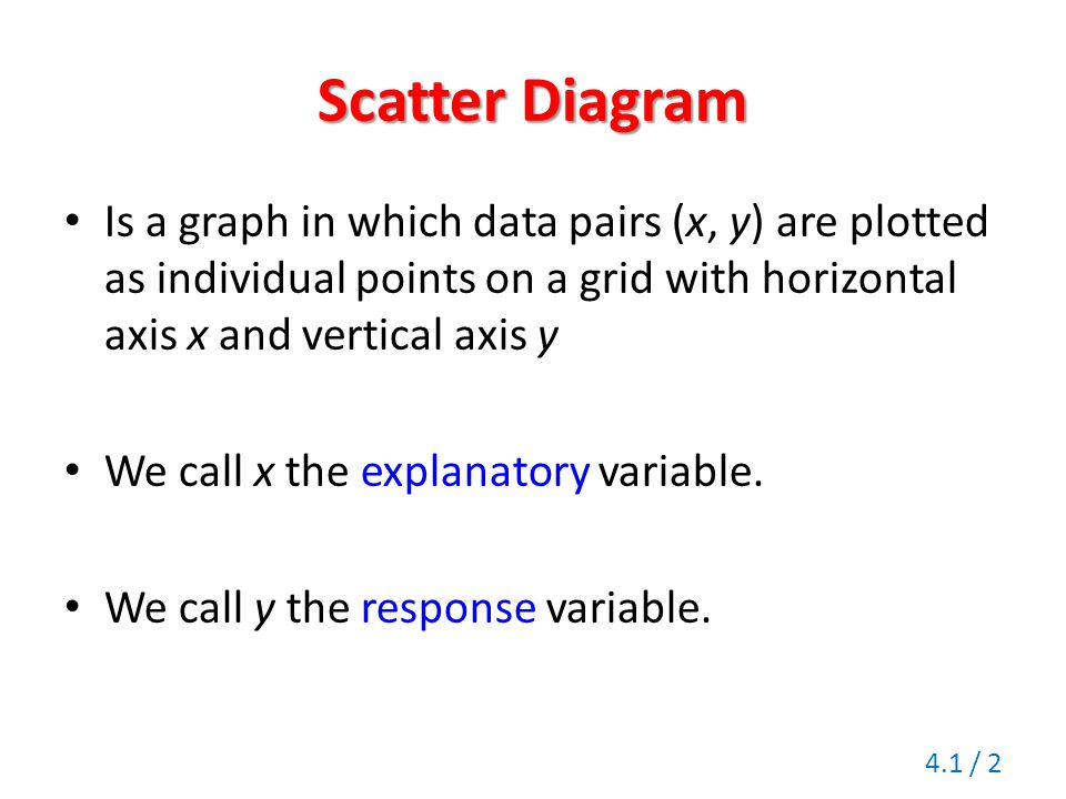 Scatter Diagram Is a graph in which data pairs (x, y) are plotted as individual points on a grid with horizontal axis x and vertical axis y.