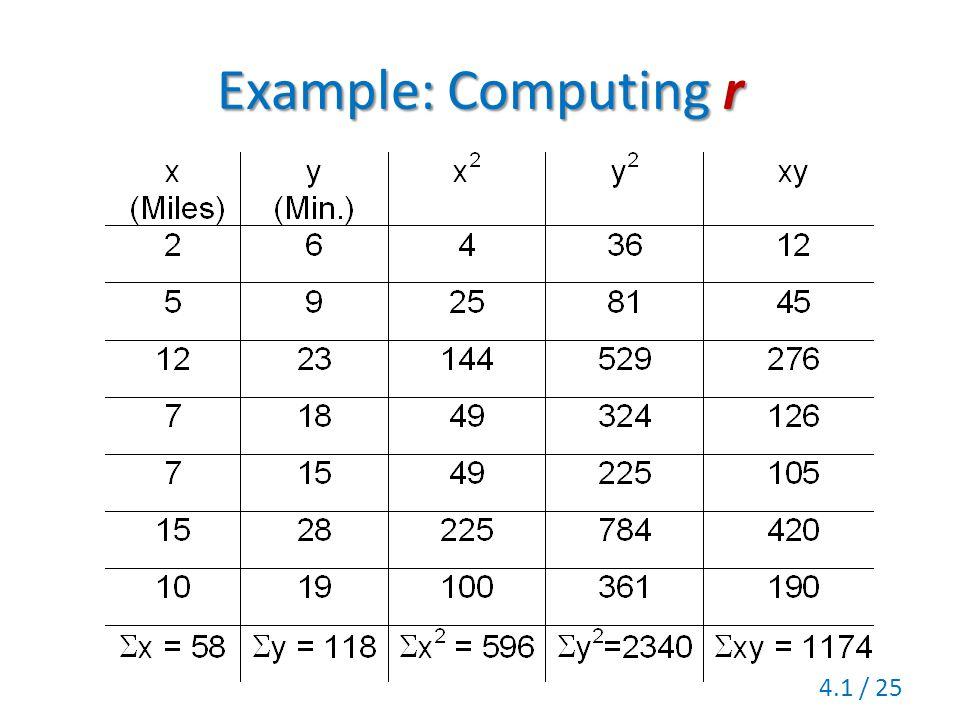 Example: Computing r