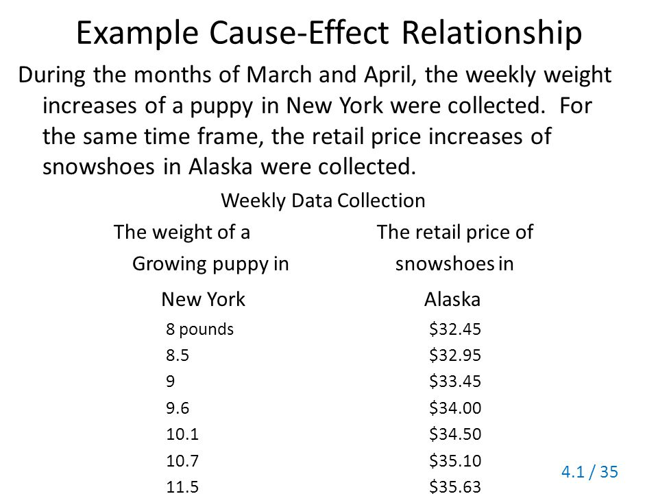 Example Cause-Effect Relationship
