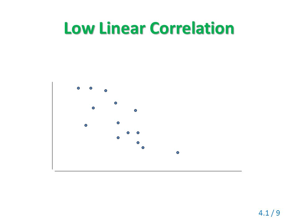 Low Linear Correlation
