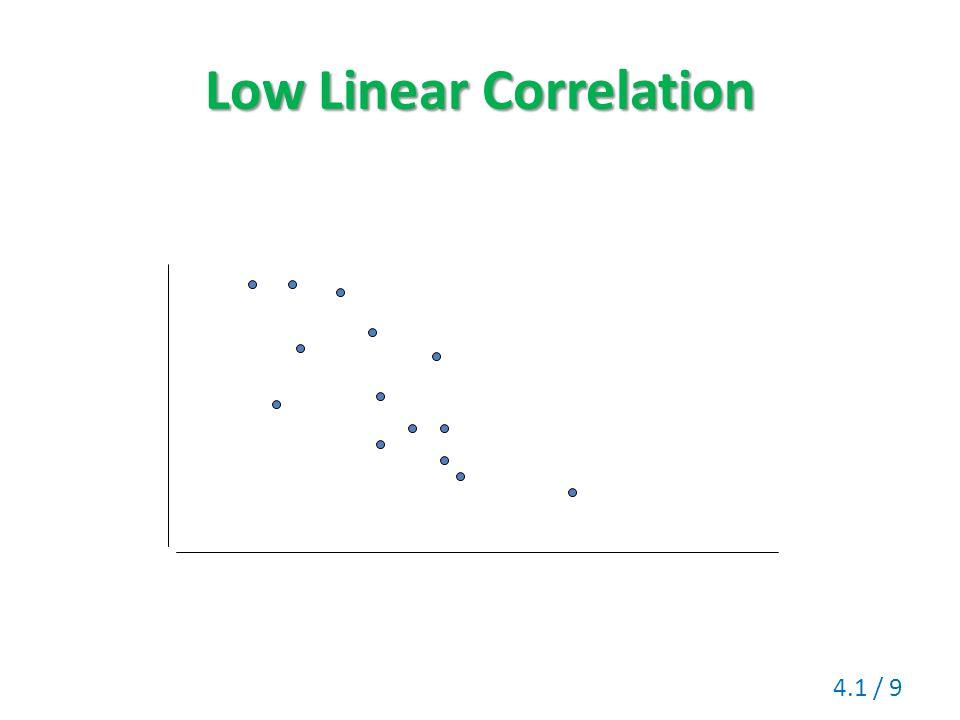 Low Linear Correlation