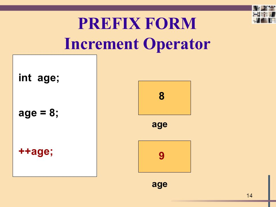 PREFIX FORM Increment Operator
