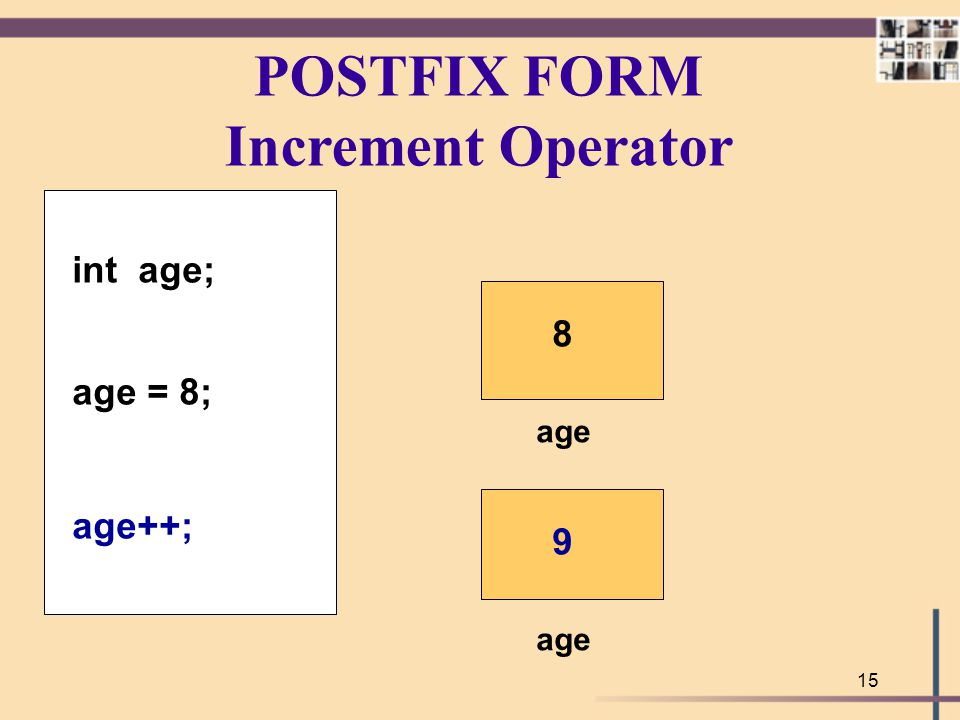 POSTFIX FORM Increment Operator