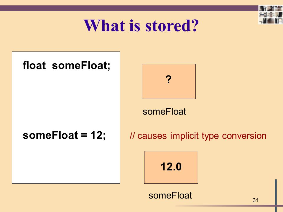 What is stored float someFloat;