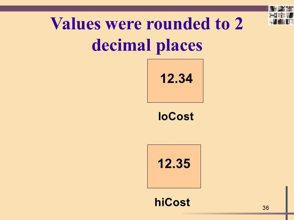 Values were rounded to 2 decimal places