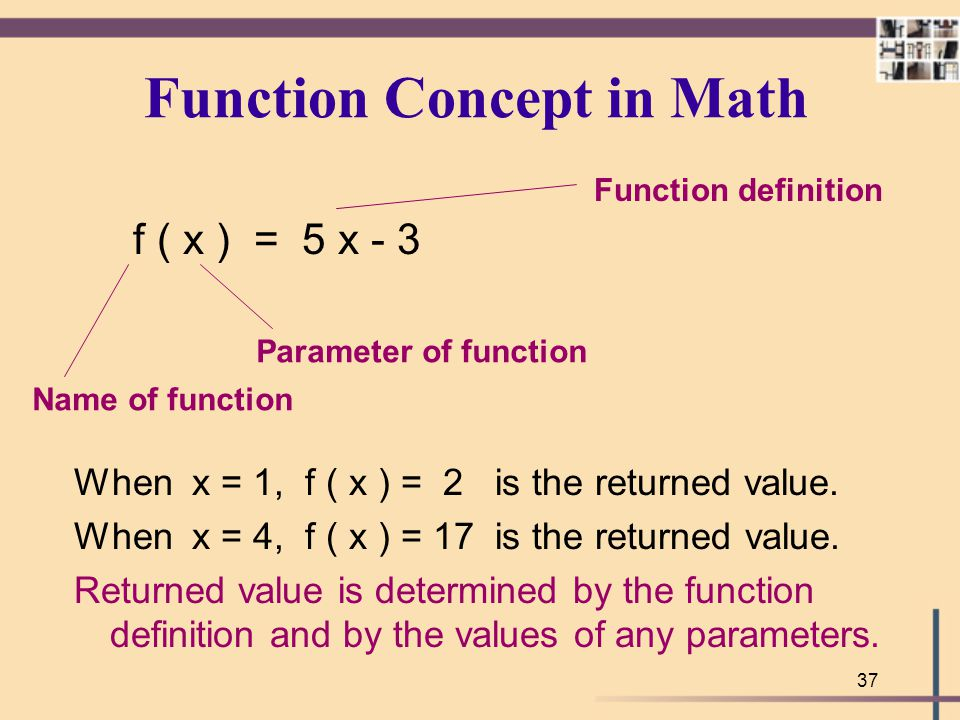 Function Concept in Math