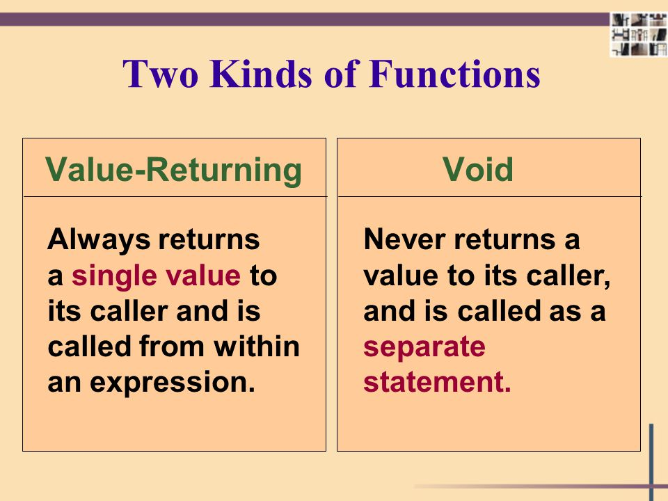 Two Kinds of Functions Value-Returning Void Always returns